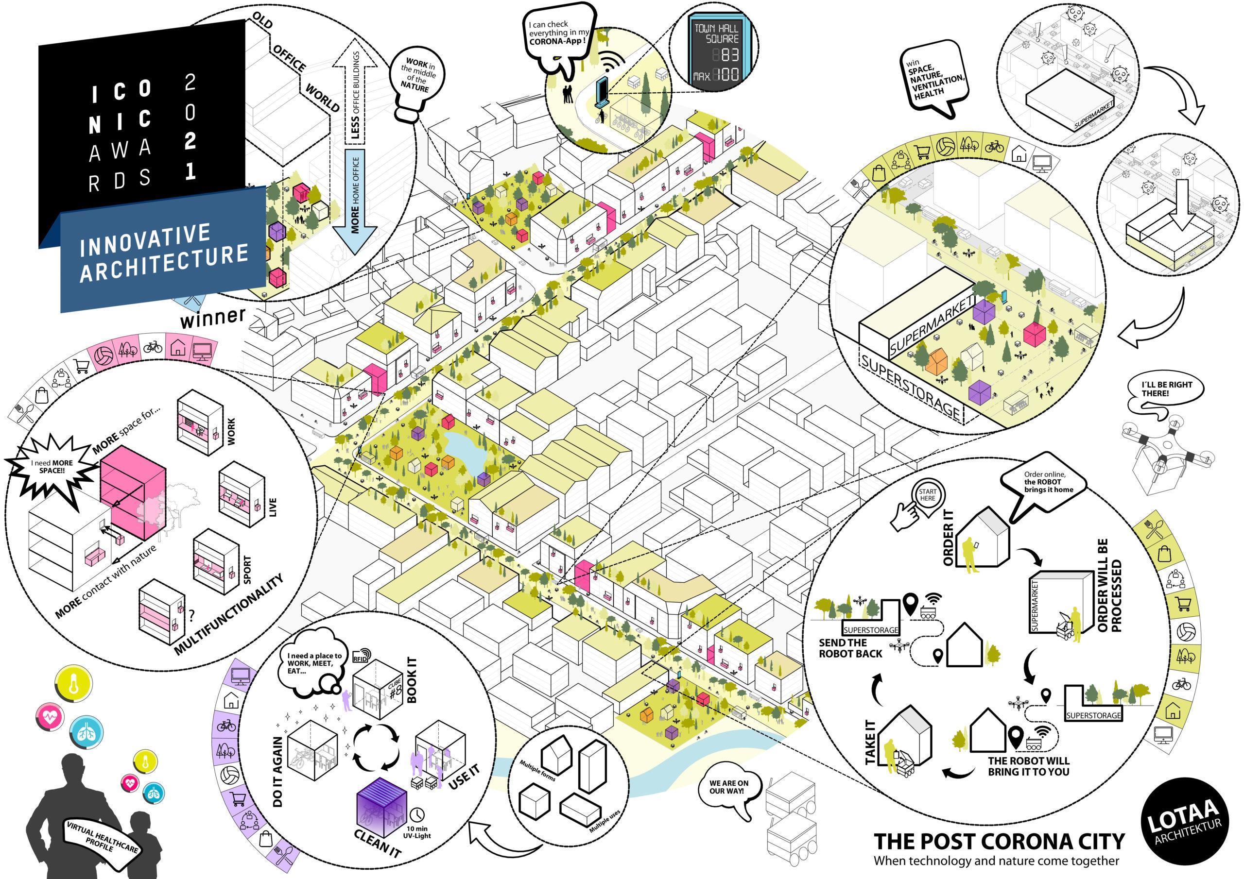 """Projektblatt der LOTAA Architektur zum Thema """"The Post Corona City"""""""